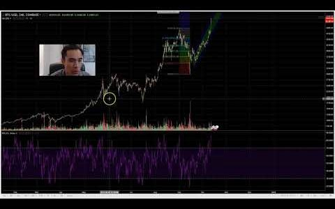 Bitcoin ROCKETS TO $5500! Where are we heading to