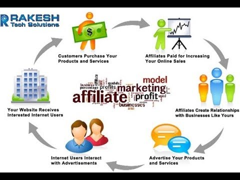 How to make money online with affiliate marketing 2017 - Digital Rakesh