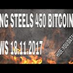 Turkish Gang Extort 450 Bitcoin – News 18.11.2017