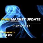 """PoW Bitcoin: """"Tether Scam"""" – 11/21/2017"""