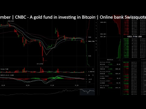$9546.90 ALL TIME HIGH | Bitcoin price - Live Stream 24/7