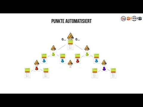 CLICK MICH Bitclub Network Punktesystem Bitcoin Mining Pool Deutsch Euro Dollar Blockchain