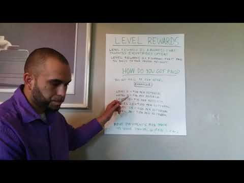 LEVEL REWARDS PRESENTATION I MAKE MONEY ONLINE DAILY