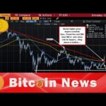 Bitcoin News –  Bitcoin cracks above the 200 hour MA/trend line. Buyers like it.