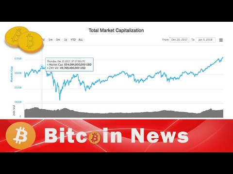 Bitcoin News -  Total Crypto Market Cap Hits New All-Time High Over $700 Bln