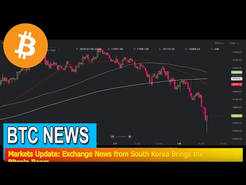 BTC News - Markets Update: Exchange News from South Korea Brings the Bitcoin Bears