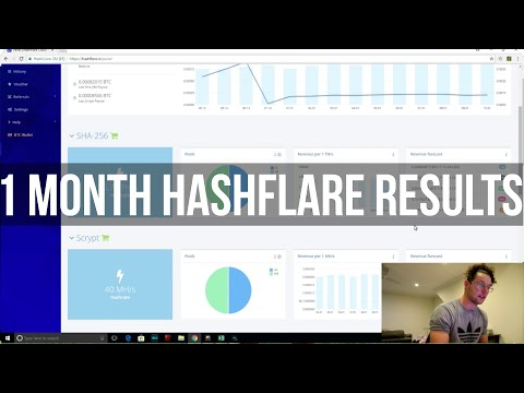 1 Month Hashflare Results | 40% ROI in 1st Month - Bitcoin Cloud Mining Service.