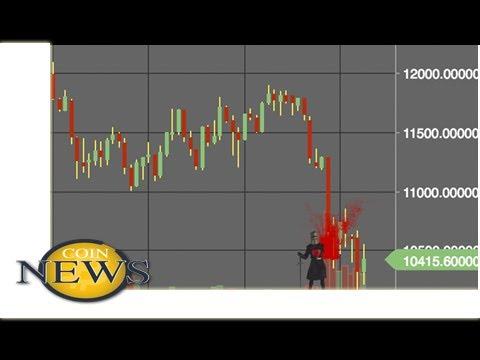 Bitcoin price: Why the sudden crash? | by BTC News