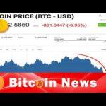 Bitcoin is slumping back down toward $10,000 – Bitcoin News