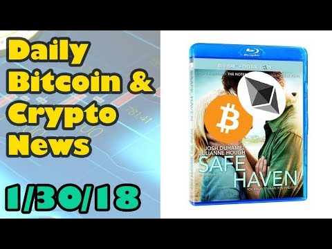 Safe Haven in Cryptocurrency [Bitcoin and Cryptocurrency News]