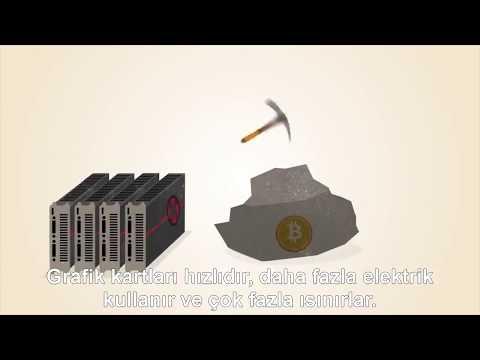 Bitcoin Mining Explained Bitcoin Madenciliği