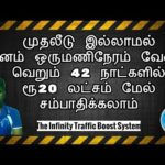 How to Earn Bitcoin | infinitytrafficboost.com | in Tamil | Tamil Online Jobs