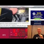 Crypto News   Feb 5 2018   Bitcoin Crash Today and Price Prediction