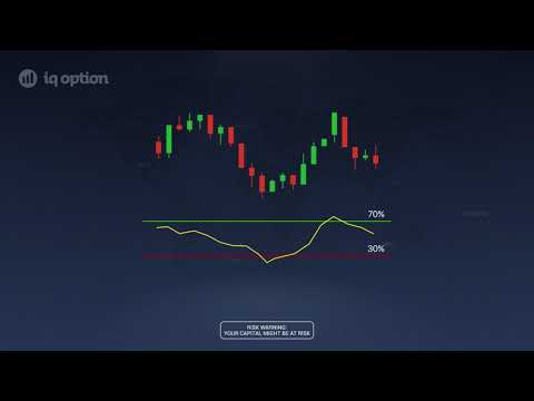 Watch More Market Weakness [Bitcoin And Cryptocurrency News] - Market Bitcoin