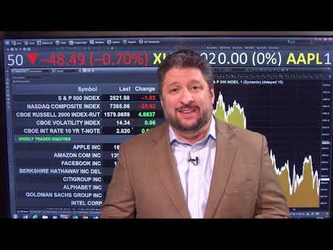 Feb 2, 2018 Premarket Report - Futures Are Down,  Bitcoin Drops Below 8k