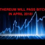 Ethereum Will Pass Bitcoin in April 2018 Ethereum Future Litecoin Btc Cryptocurrency News Monero