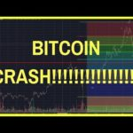 ✅ BITCOIN PRICE TECHNICAL ANALYSIS CRASH!!!!!
