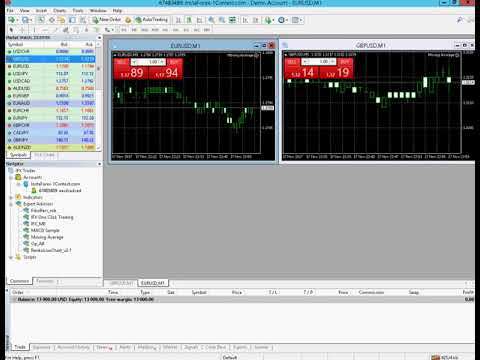 btc bitcoin forex trading how to earn free btc btcoin from forex trading 6