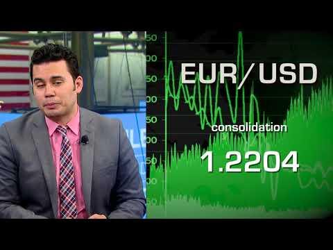 03/01: Stocks set to slide despite strong jobs read, Bitcoin looks to rebound