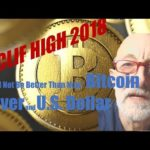 CLIF HIGH   It Will Not Be Better Than Now   Bitcoin   Silver and U S  Dollar