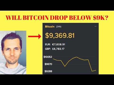 Bitcoin Price Drops Big [$800 in 1 Hour] Will Bitcoin Drop Below $9K?