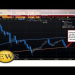 BEWARE. Bitcoin threatens to close below it's 200 day MA today | by BTC News