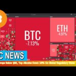 Bitcoin News – Bitcoin Drops Below $9K, Top Altcoins Down 16% On Global Regulatory News