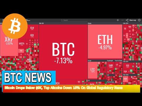 Bitcoin News - Bitcoin Drops Below $9K, Top Altcoins Down 16% On Global Regulatory News