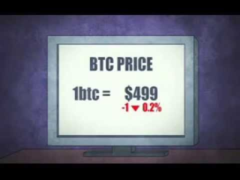 Funny video bitcoin ( The Panic Sell )