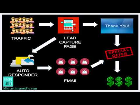 HOW TO MAKE MONEY ONLINE FAST - LIVE PAYPAL PROOF $$$!!! - HOW TO MAKE MONEY ONLINE FAST