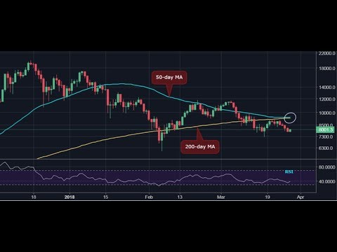 Bitcoin News: Bitcoin Death Cross Vs. 'All Hell Will Break Loose'