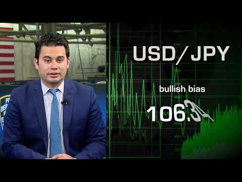 03/29: Stocks rise on strong jobs read, Bitcoin and gold drop