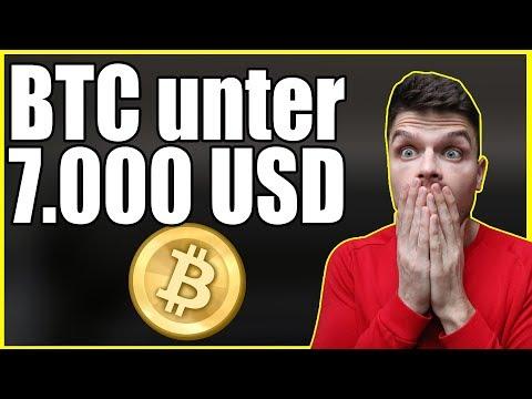 Bitcoin unter 7.000 USD! Sind die Futures Schuld? Bitcoin News