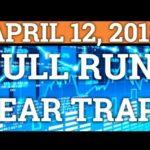 BULL RUN OR BEAR TRAP? BITCOIN BTC PRICE PREDICTION, NEWS + CRYPTOCURRENCY, TECHNICAL ANALYSIS! BUY?