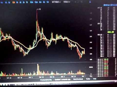 Bitcoin Trade 202