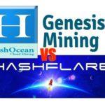 Bitcoin Cloud Mining - is a SCAM? ( Hashflare, Genesis, Hashocean, Nicehash )