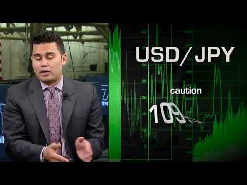 Stock rise continues on strong weekly jobs report, Bitcoin sees support (WebTV)