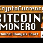 BITCOIN :MONERO Jun-09 Update CryptoCurrency Technical Analysis Chart