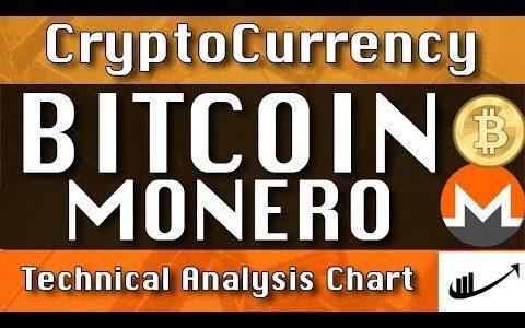 BITCOIN :MONERO Jun-09 Update CryptoCurrency Technical Analysis Chart