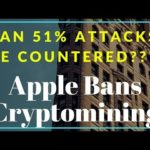 Bitcoin News |Apple Bans Crypto Mining |Binance to Launch EUR trading This Year from Malta