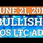 BITCOIN BULLISH PAST THIS RESISTANCE? EOS, CARDANO ADA, LITECOIN LTC BTC CRYPTOCURRENCY NEWS + PRICE