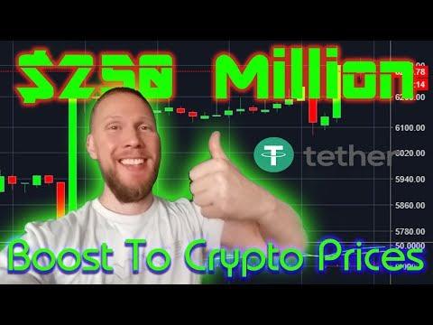 Bitfinex Tether Scandal FUD Over? [Bitcoin News Today]