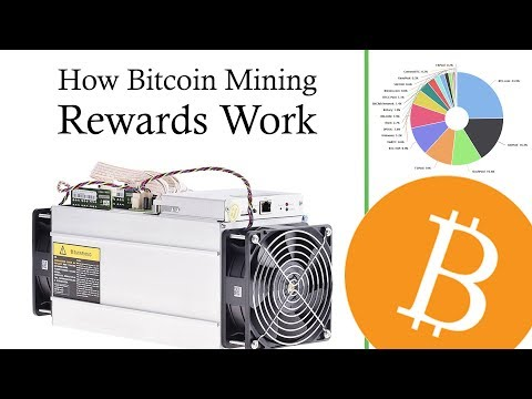 How Bitcoin Mining/Block Rewards Work