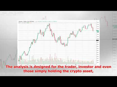 BTCUSD Analysis: Why Bitcoin could drop to $3,000 [Video]