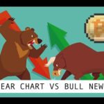 Bitcoin quick recap, bullish news with bearish charts – altcoins reaching bottom