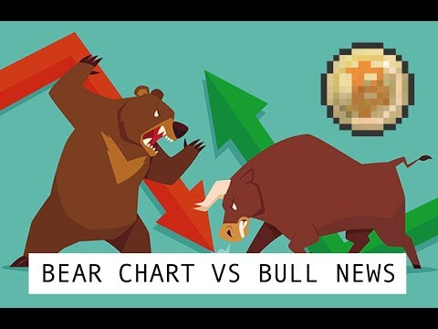 Bitcoin quick recap, bullish news with bearish charts - altcoins reaching bottom