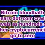 Today News – Bitcoin bloodbath nears dot-com crash levels as hundreds of other cryptocurrencies go