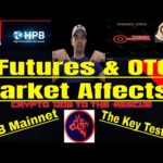 Futures Market & OTC News & Affect!!  Bitcoin,, HPB, TKY News!