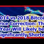 Today News – 2014 vs 2018 Bitcoin Price Correction: This Year Will Likely be Significantly Shorter
