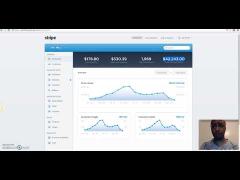 how to make money online with no Money  No Experience Required